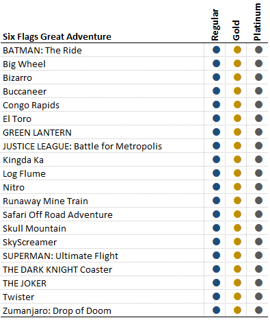 Six Flags 2019 Calendar THE FLASH Pass | Six Flags Great Adventure